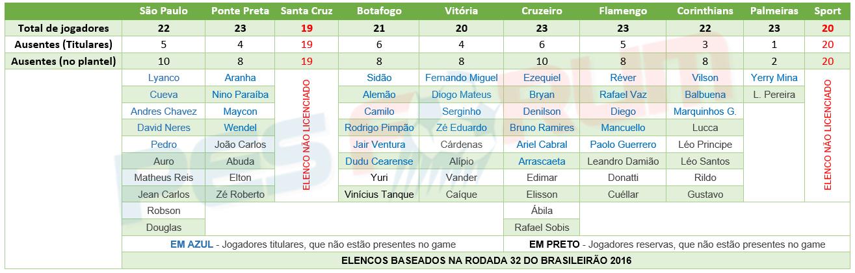jogadores-brasileiros-licenciados-pes-2017-0-2