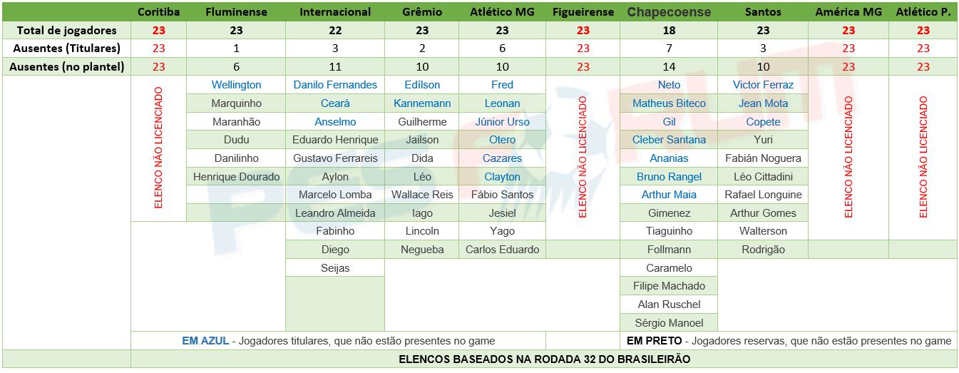 jogadores-brasileiros-licenciados-pes-2017-2